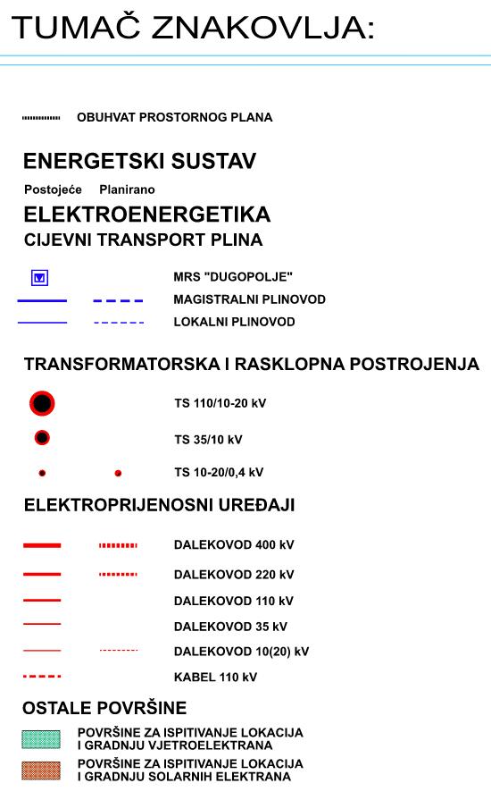 Općina Dugopolje - Energetika
