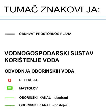 Općina Dugopolje - Oborinske vode