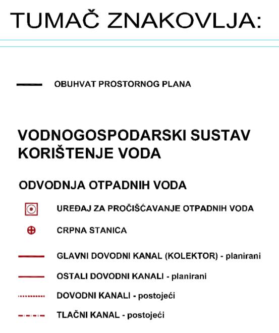 Općina Dugopolje - Otpadne vode