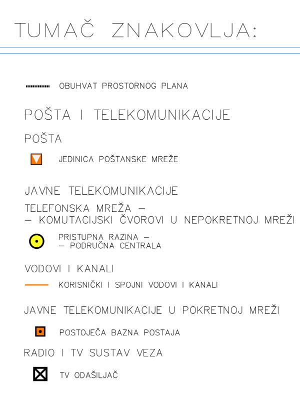 Općina Dugopolje - Pošta i telekomunikacije