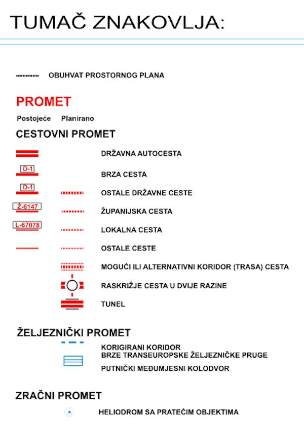 Općina Dugopolje - Promet