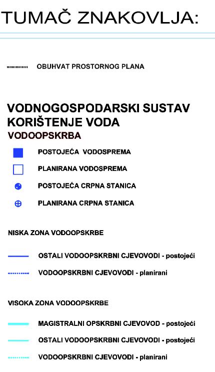 Općina Dugopolje - Vodoopskrba