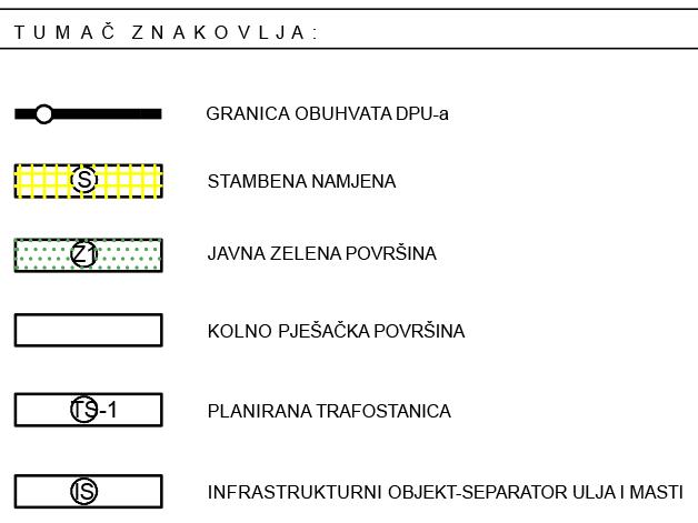 DPU Koprivno - Detaljna namjena površina
