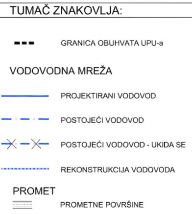 Naselja Dugopolje - Vodovodna mreža