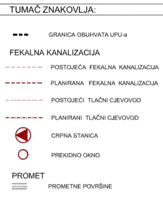 Naselja Dugopolje - Fekalna kanalizacija