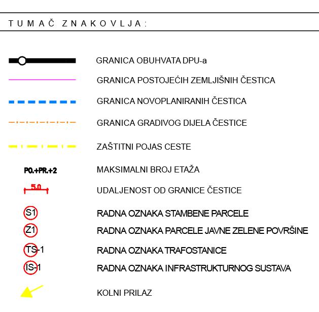 DPU Koprivno - Uvjeti gradnje