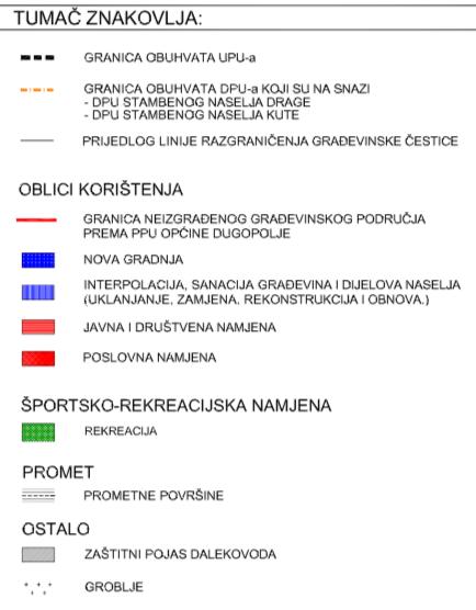 Naselja Dugopolje - Način i uvjeti gradnje