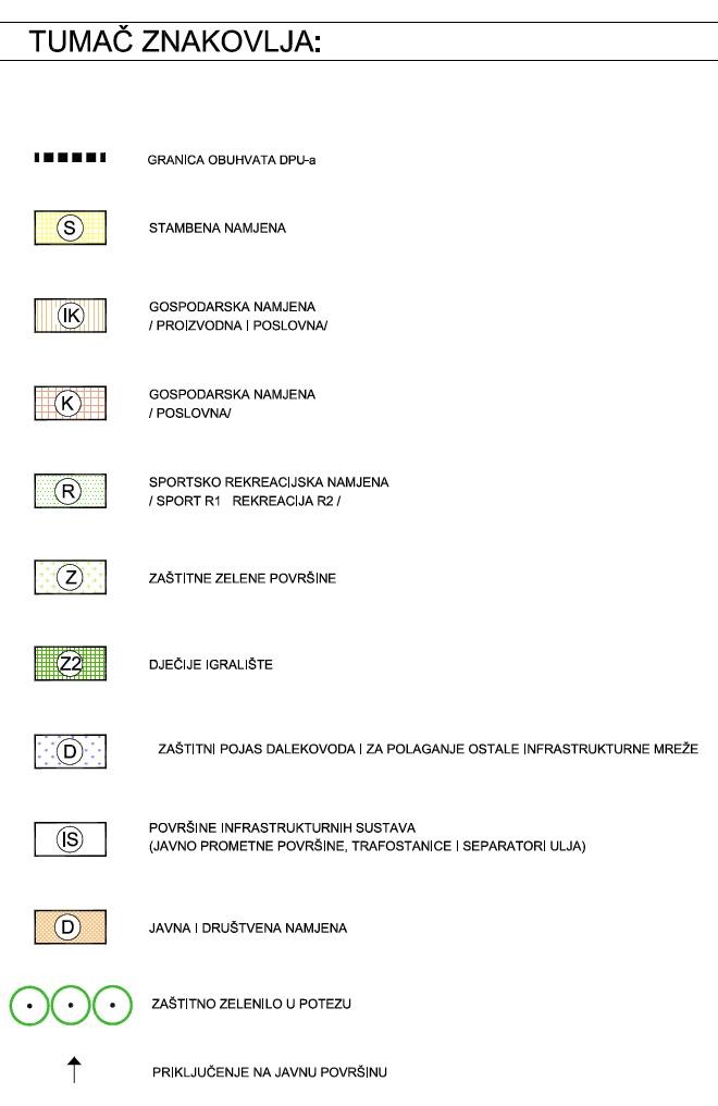 DPU Podi 1.1. Detaljna namjena površina