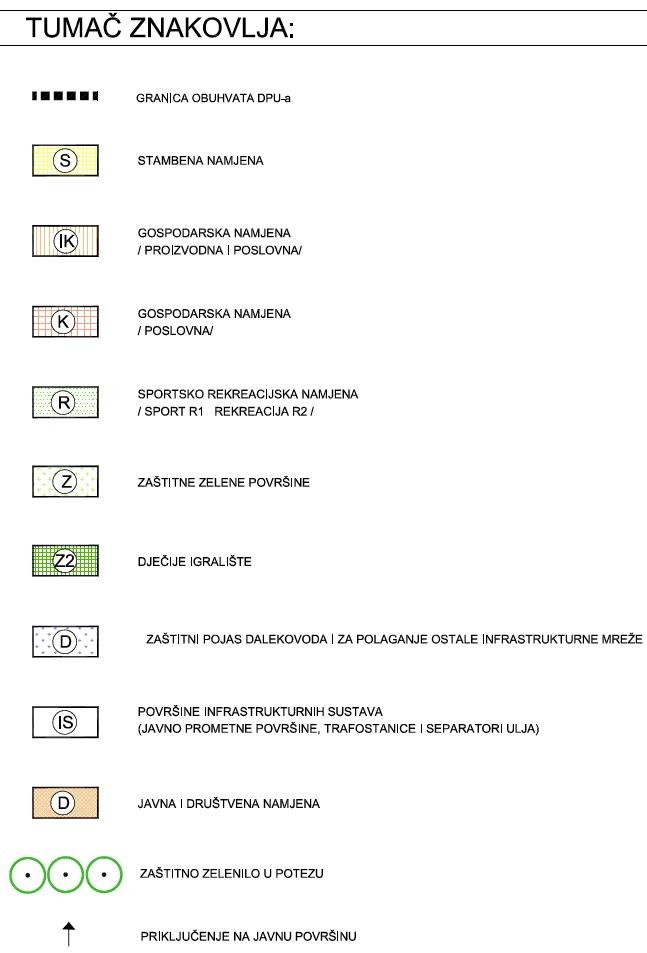 DPU Podi - 1.2. Detaljna namjena površina