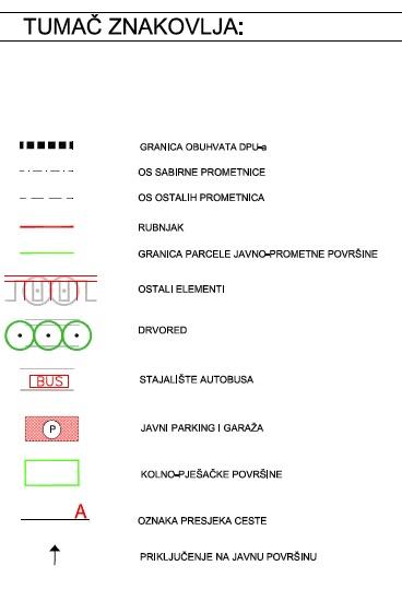 DPU Podi - 2.1. Plan prometne mreže