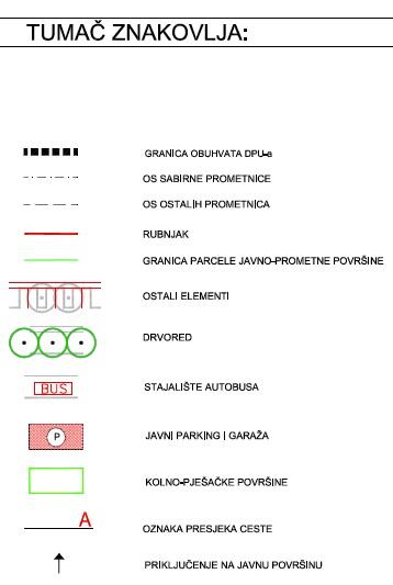 DPU Podi - 2.2. Plan prometne mreže