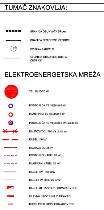 DPU Podi - 5.2. Energetski sustav - Elektroenergetika