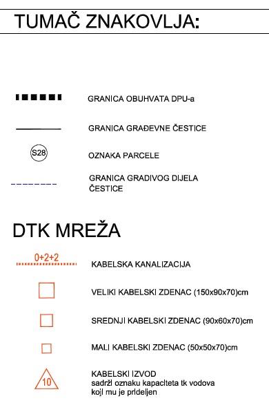 DPU Podi - 6.1. Distributivna telekomunikacijska kanalizacija (DTK)