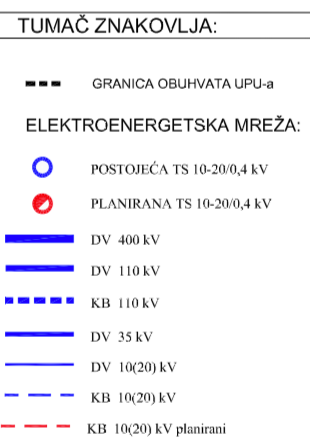 Naselje Dugopolje - Elektroenergetska mreža