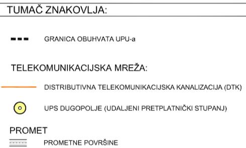 Naselje Dugopolje - Telekomunikacijska mreža