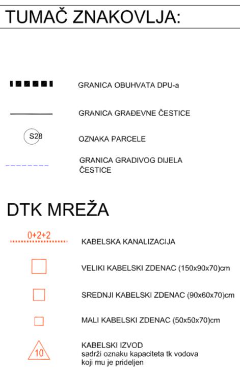 Podi - distributivna telekomunikacijska kanalizacija 2