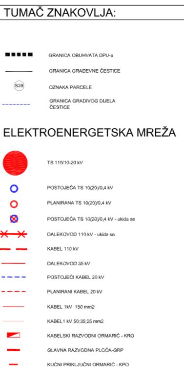 Podi - energetski sustav elektroenergetika