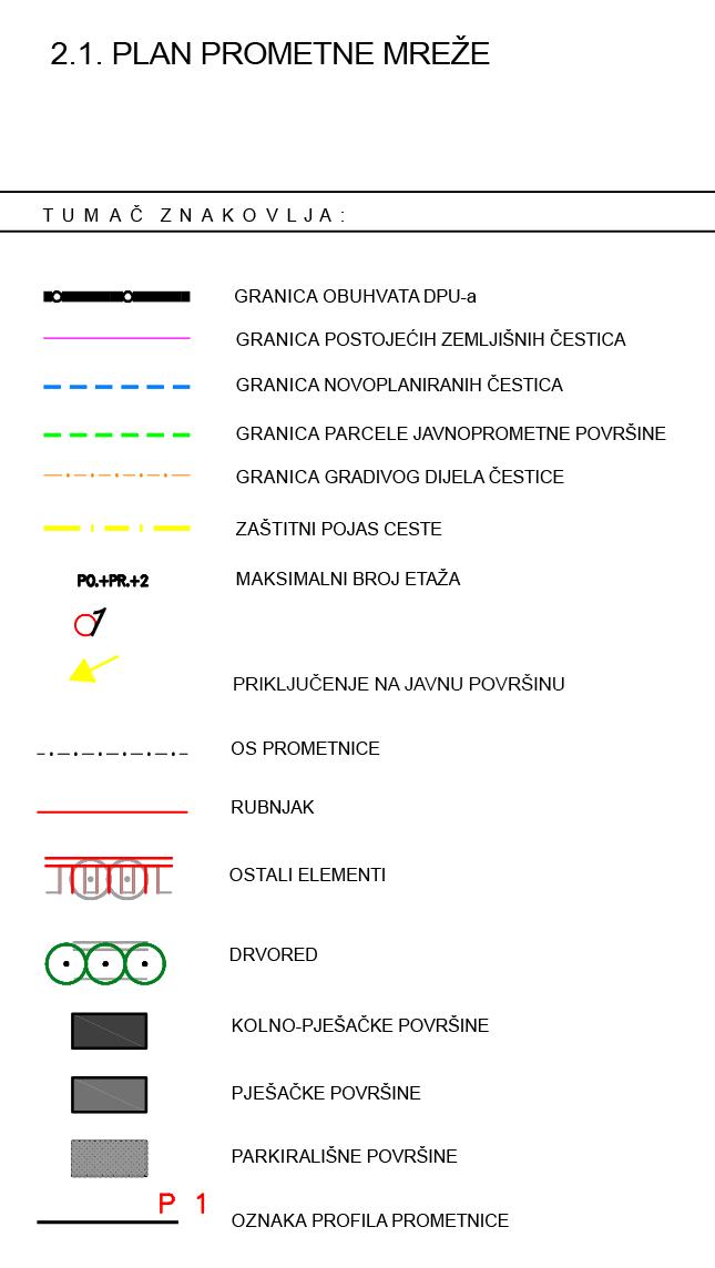 DPU Koprivno - Plan prometne mreže