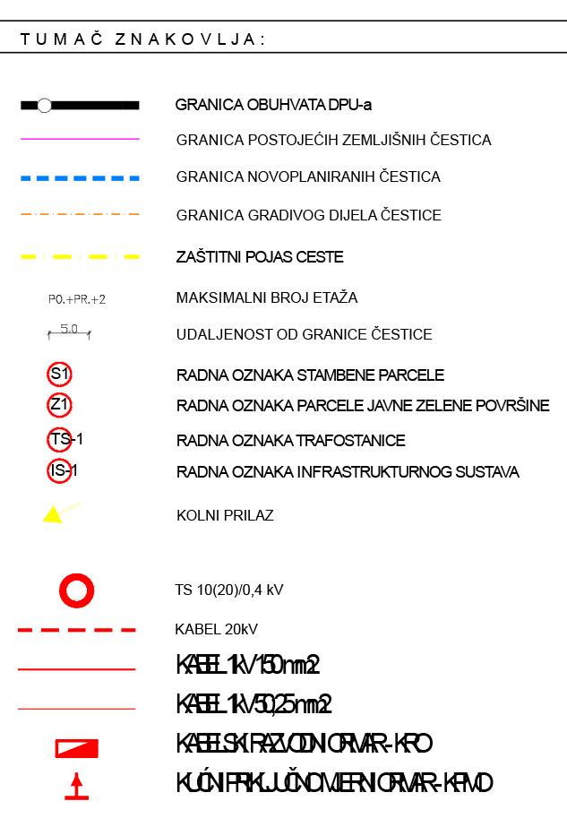 DPU Koprivno - Elektroenergetska mreža
