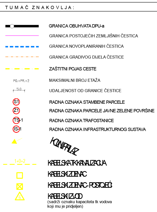 DPU Koprivno - Telekomunikacijska mreža