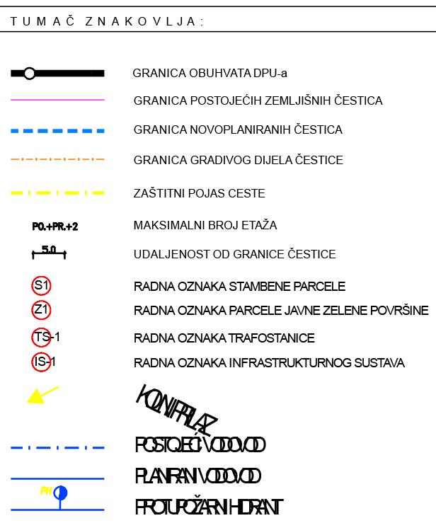 DPU Koprivno - Vodovodna mreža