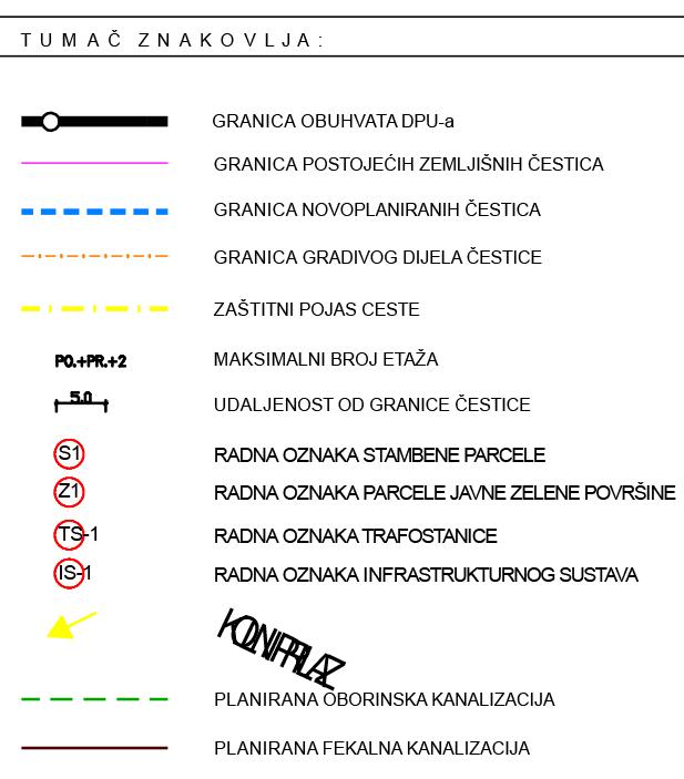 DPU Koprivno - Kanalizacijska mreža