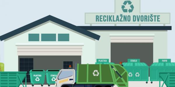 Slika reciklažnog dvorišta, animirana slika